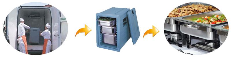 taşıma yemek hizmeti, servis, thermobox, benmari